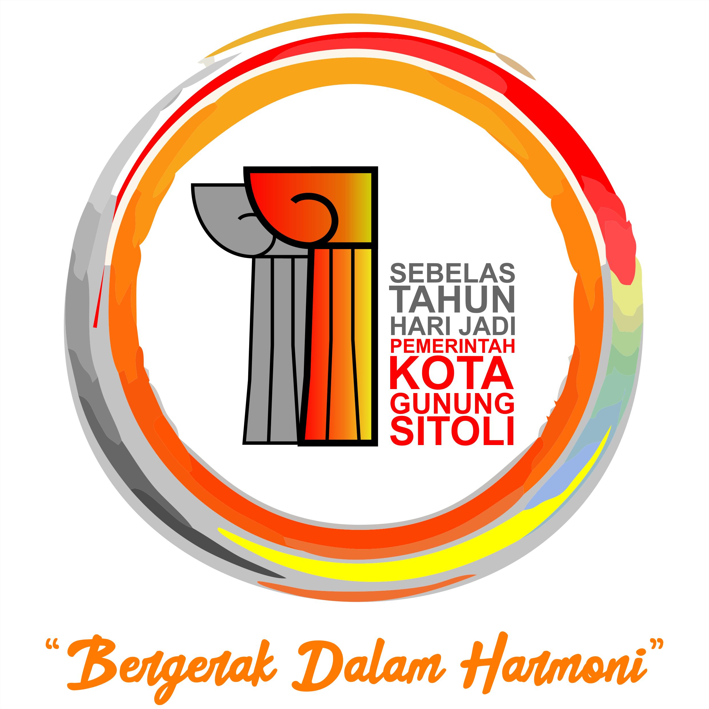 Surat Edaran Tentang Partisipasi Menyemarakkan Hari Jadi Kota Gunungsitoli Ke 11 Tahun 2019 Pemko Gunungsitoli